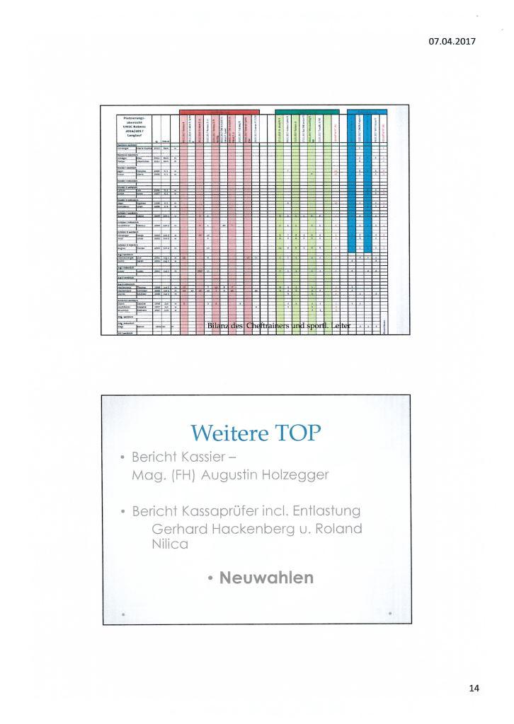 Digital erfasstes Dokument im Anhang014